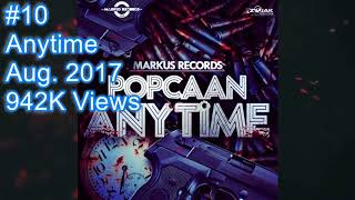 Dancehall Top 10:  Year in Review 2017 (MOST VIEWED POPCAAN VEVO VIDEO 2017)