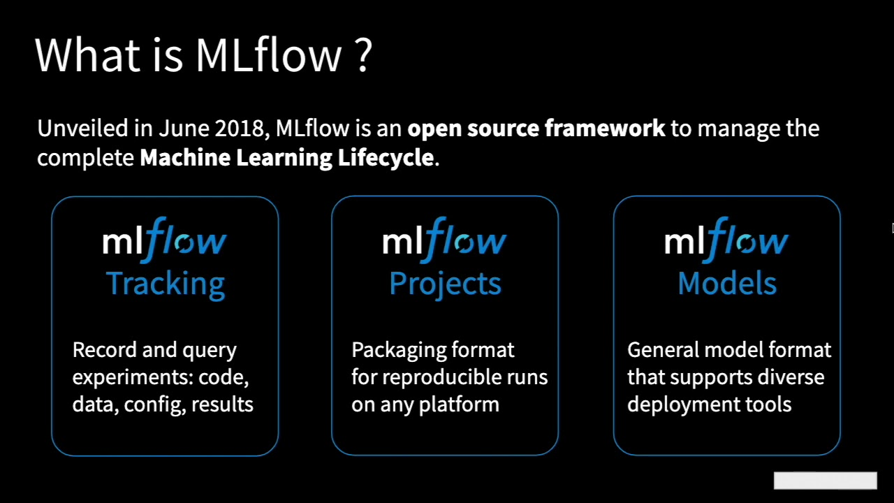 Managing the Complete Machine Learning Lifecycle with MLflow