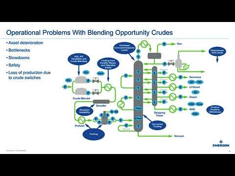 Best Practices for Solving Crude and Fuel Blending Challenges Webinar