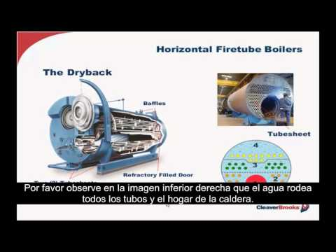 Boiler Basics Design and Application Differences-Spanish