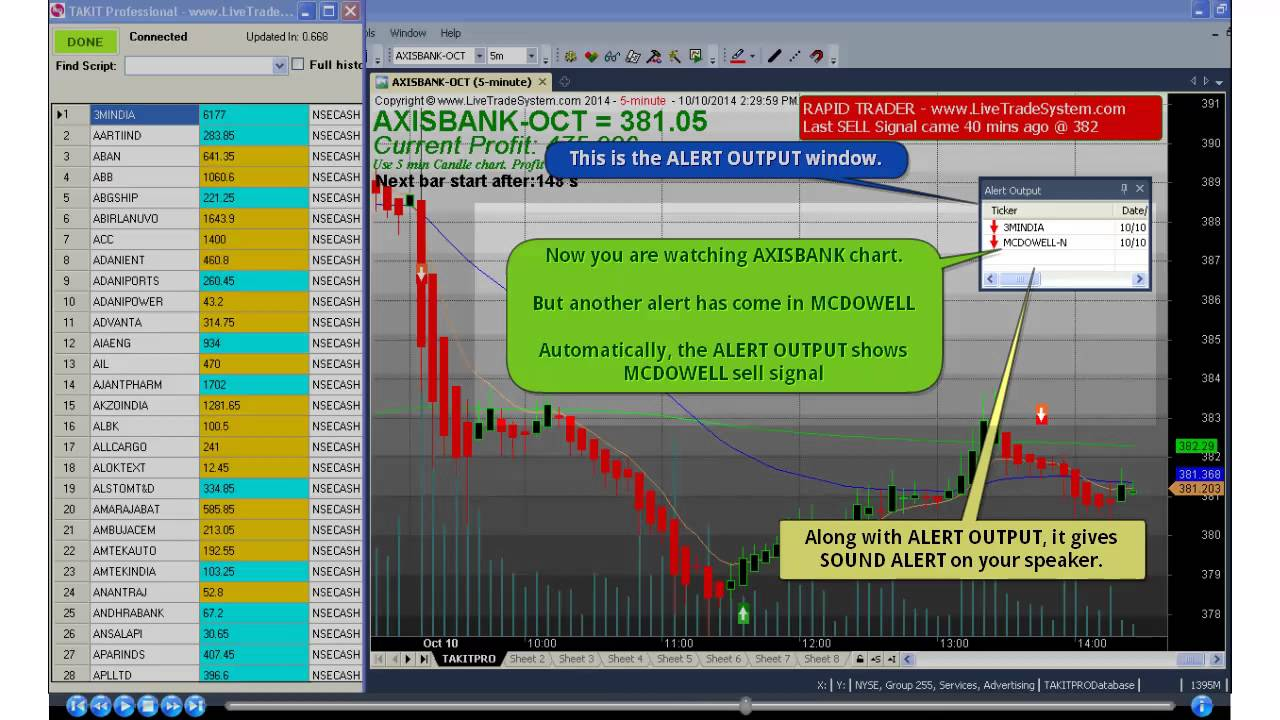 100% Intraday Trading Software with Sound Alert & Pop-Up Alert