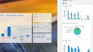 Microsoft Dynamics GP 2015 New Features