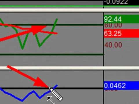 Penny Stocks Investing