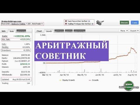 Высокодоходные советники для форекс бизнес заработок в интернете форекс