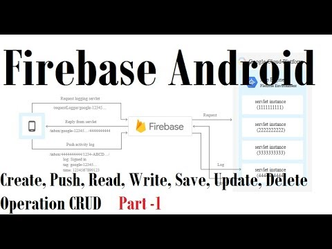 77 Android Firebase Database Example 1: Create, Push, Read, Write, Save, Edit, Update, Delete CURD