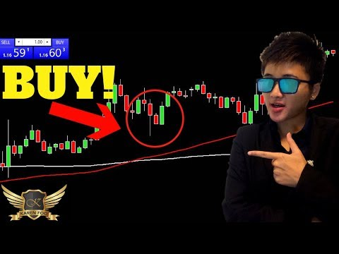 How To Trade Moving Averages Like A Forex Pro