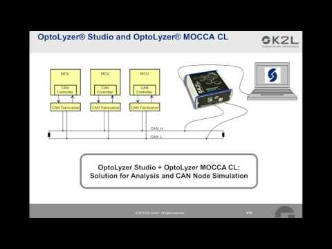 Controller Area Network (CAN) with OptoLyzer Studio and OptoLyzer MOCCA CL