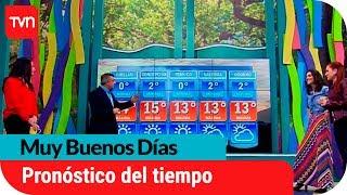 ¿Cómo estará el tiempo hoy en todo Chile? | Muy buenos días