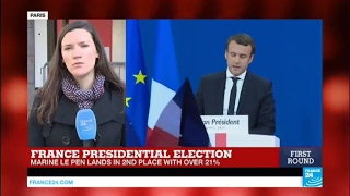 France Presidential Election   Macron  Not a  done deal  for centrist candidate