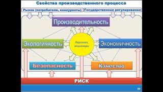 Семинар Современная концепция риска и ее реализация в области техносферной безопасности