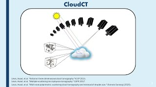 Choosing an imager for the CloudCT space mission