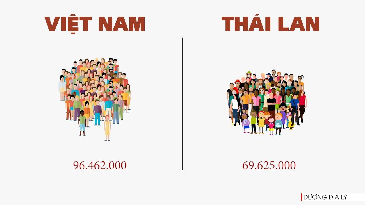 Việt Nam - Thái Lan: Các so sánh cơ bản
