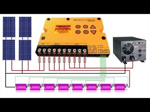 Open Source Solar BMS SBMS4080