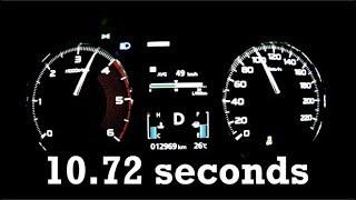 2017 Mitsubishi Pajero / Montero Sport 2.4 D4 (Auto) acceleration with Racelogic data