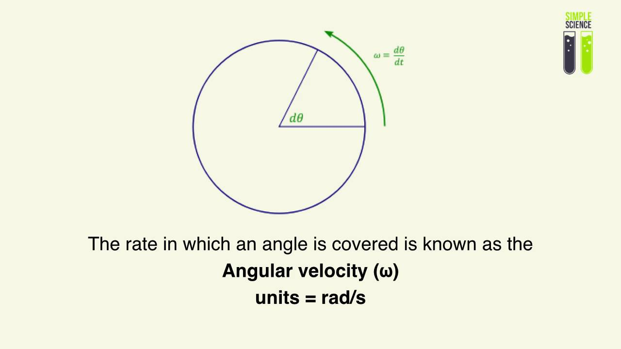 Circular Motion - Part 2 - Angular and Tangential Velocity ...