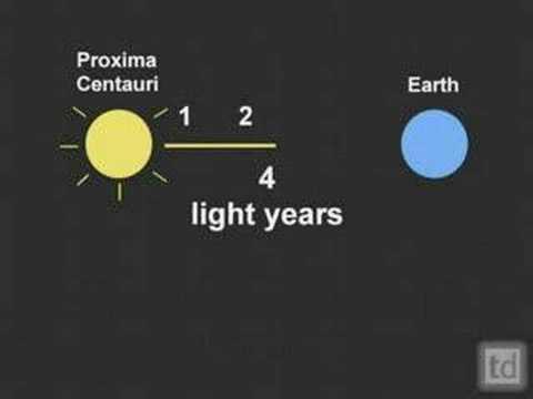 Light Years Mc2