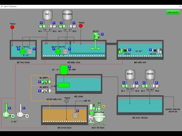 Hướng dẫn lập trình trạm xử lý nước thải - PLC S71200 + Wincc