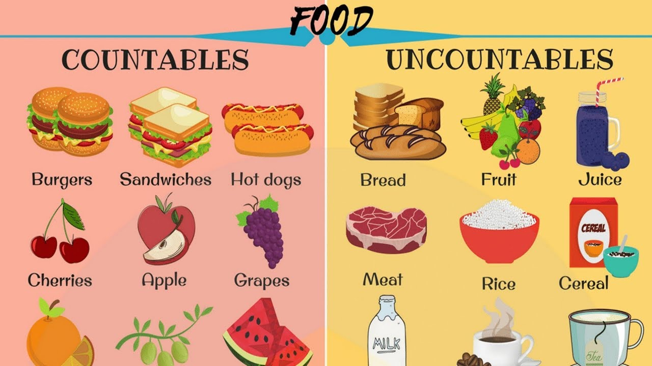 Food And Drink: Countable & Uncountable FOOD In English