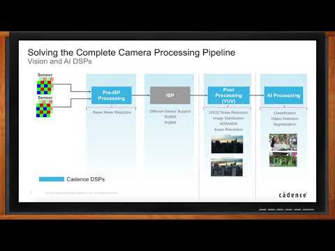 Scaling Up Vision and AI DSP Performance — Cadence Design Systems