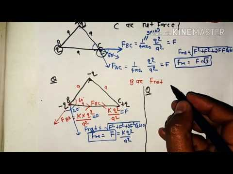 electric force - coulomb's law in hindi