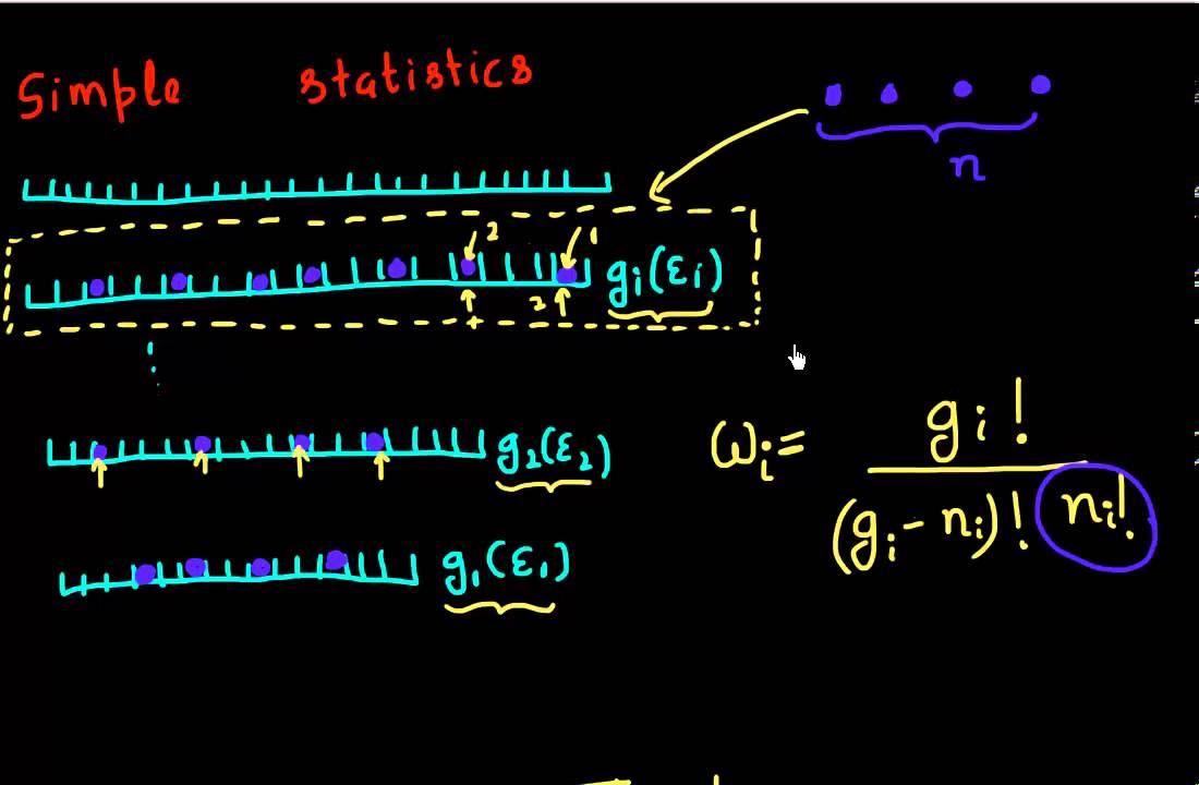 Fermi Dirac distribution - a simple derivation: Part 1