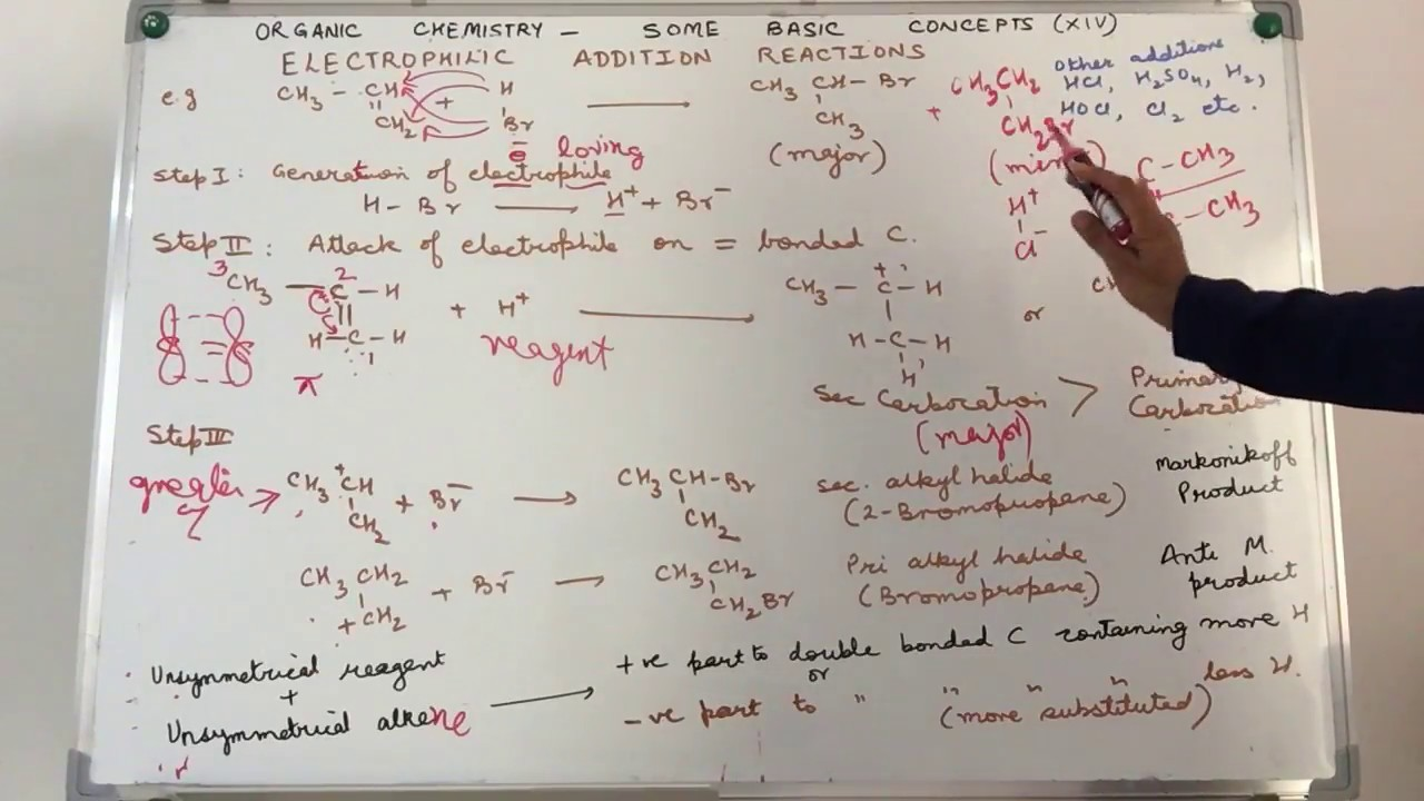 Electrophilic Addition Reactions Youtube What is addition reaction give example