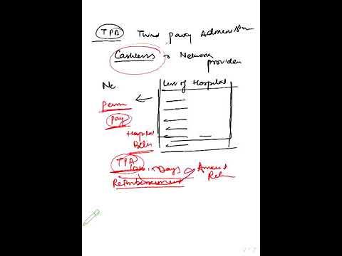 Health Insurance - tutorial training IC 33, IC 34, IC 38 IRDA - sales point policy bazaar thumbnail
