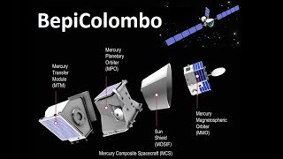 Why Does it take BepiColombo 7 Years To Get To Mercury?