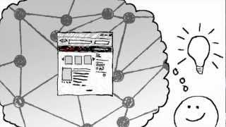 allyve All-in-One Social Media Software - Einfach, sicher und schnell mit dem Social Web verbunden