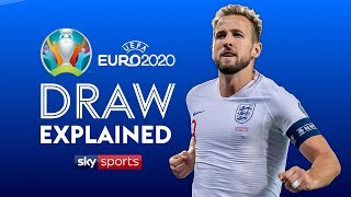 Euro 2020 Draw Explained
