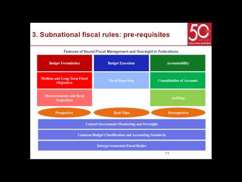 Fiscal rules at sub-national levels