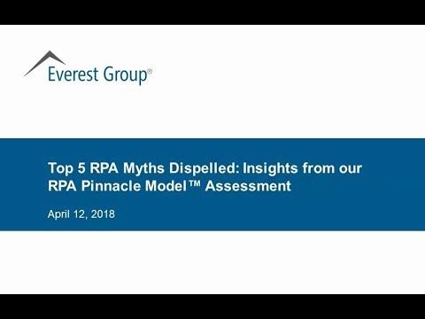 Top 5 RPA Myths Dispelled | Webinar Replay