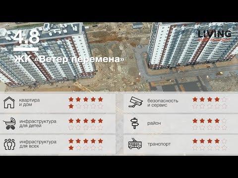 Газпромбанк - ИПОТЕКА