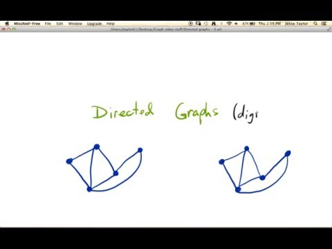 Directed graphs - 3