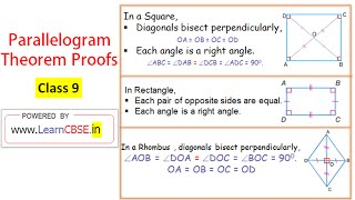 Parallelogram Theorem Proof 4:In square diagonals are equal and bisect perpendicularly