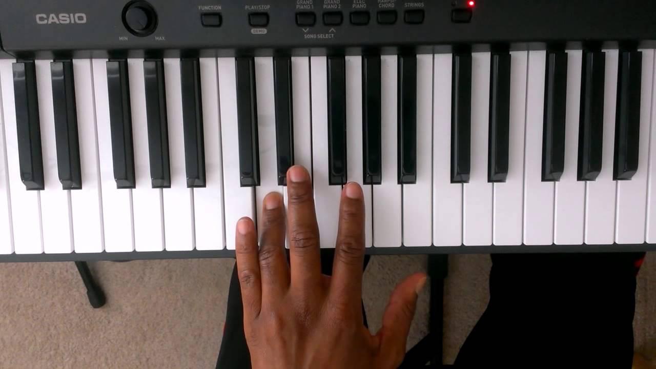 C minor scale on piano piano scale lessons right and left hand c minor scale on piano piano scale lessons right and left hand youtube hexwebz Images