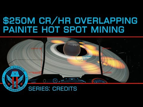 250M CR/HR Overlapping Painite Hotspot Mining