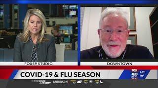 COVID-19 and the upcoming flu season