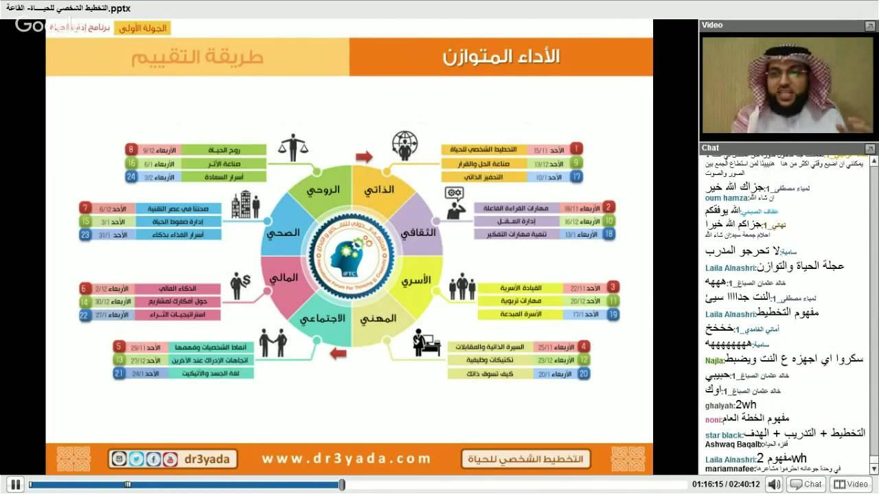 خطوات التخطيط الاستراتيجي pdf