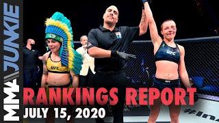 MMA rankings report: Jorge Masvidal drops in defeat | July 15, 2020