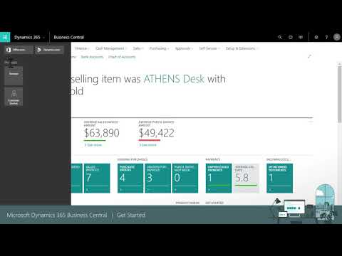 Microsoft Dynamics 365 Business Central Intro - Synergy