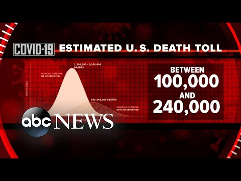 Coronavirus Kills More In The US Than 9/11 L ABC News