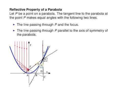 Conics and Calculus