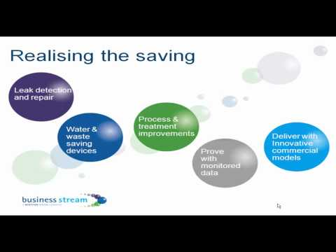 Water & waste: unlocking financial savings and environmental benefit