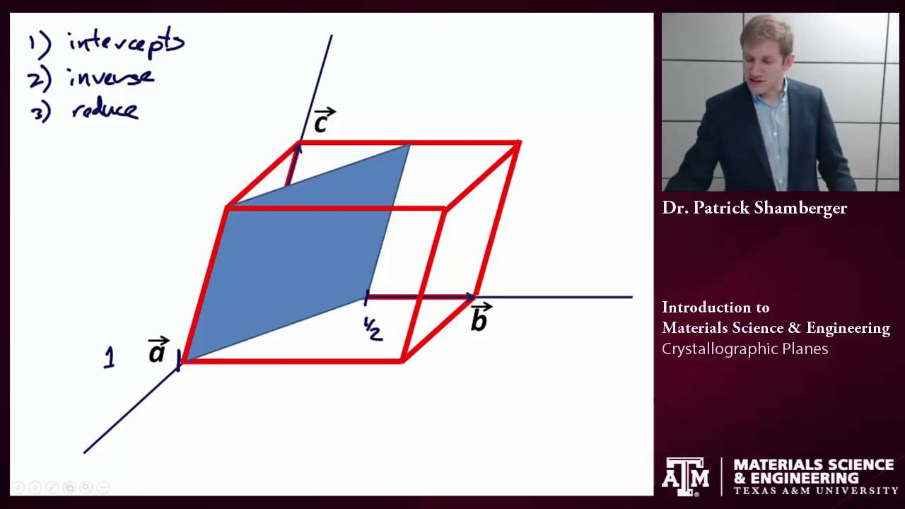 cadf9ad973e Crystallographic Planes {Texas A&M: Intro to Materials}
