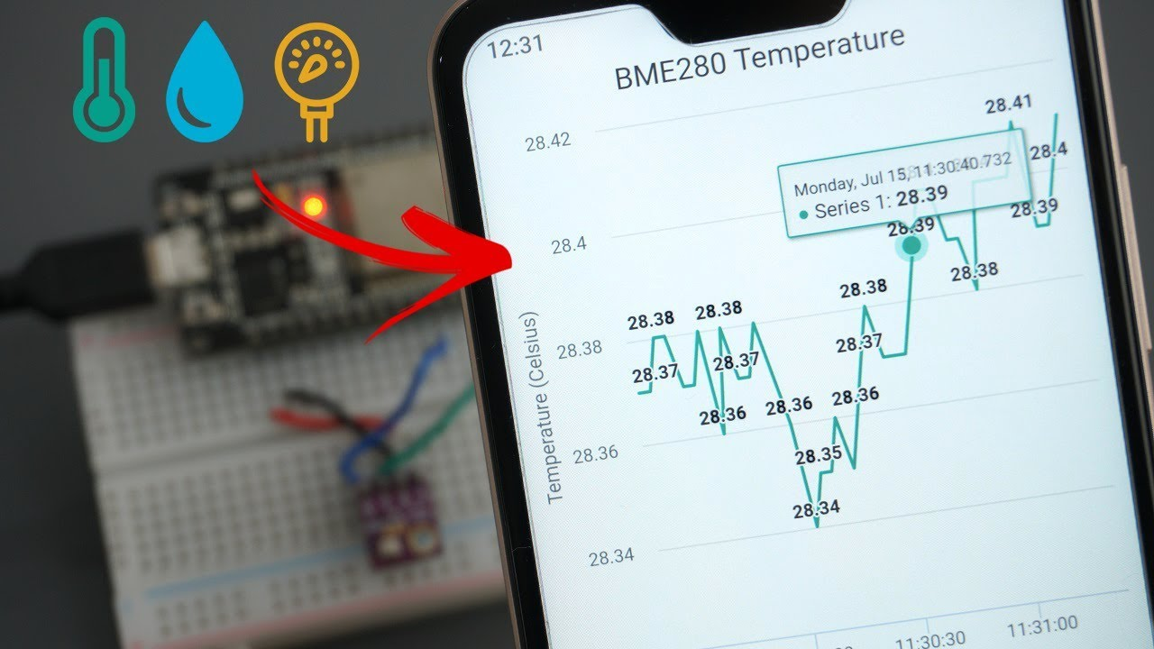 ESP32/ESP8266 Plot Sensor Readings in Real Time Charts | Random Nerd