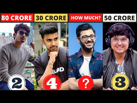 New List Of Top 10 Richest Gamers Of India - Techno Gamerz,