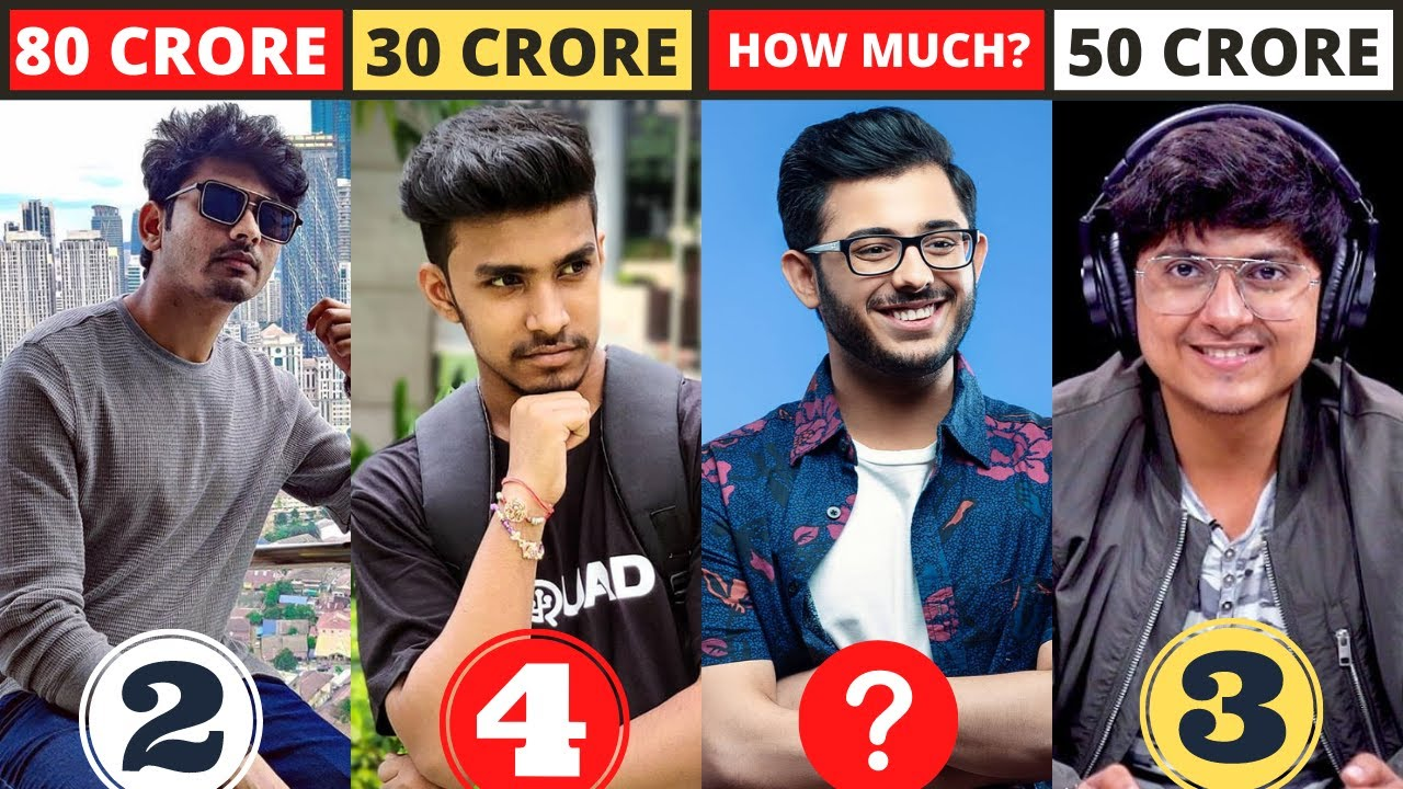 New List Of Top 10 Richest Gamers Of India - Techno Gamerz, CarryMinati, Total Gaming, Mythpat