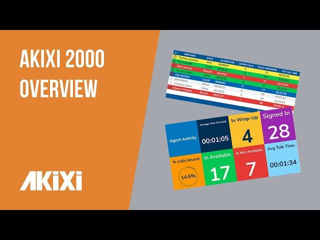 Akixi 2000 Overview