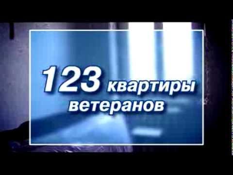 ПАРТИЯ РЕГИОНОВ Днепропетровщина